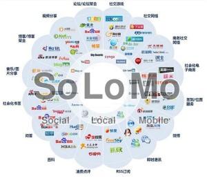 SOLOMO模式的整合与扩展