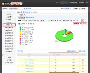 手动屏蔽IP排除应用图
